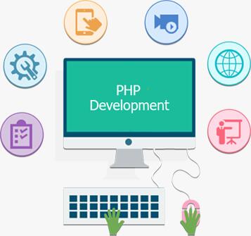 PHP Web Development Company in USA